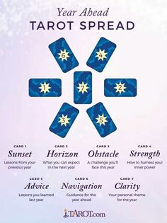 New year tarot spread from tarot.com