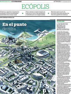 Ecópolis, Los nuevos modelos urbanos inteligentes