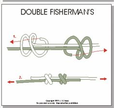Double fisherman's knot to frame
