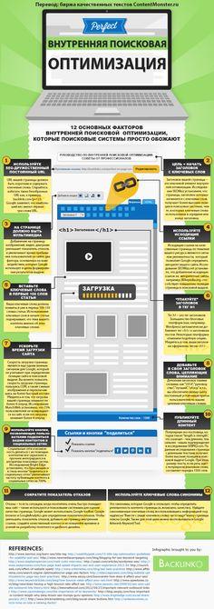 Инфографика: Внутренняя поисковая оптимизация