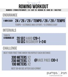 3-Part Rowing Workout (Endurance, Intervals & Challenge) - takes about 20 minutes to complete
