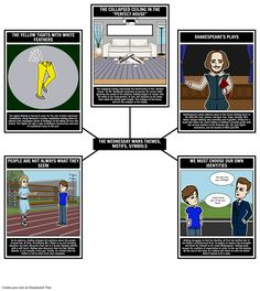 The Wednesday Wars - Themes, Symbols, and Motifs:   Themes, symbols, and motifs come alive when you use a storyboard. In this activity, students will identify themes and symbols from the novel, and support their choices with details from the text.