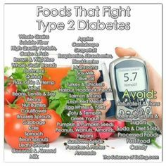 Food that helps fight diabetes