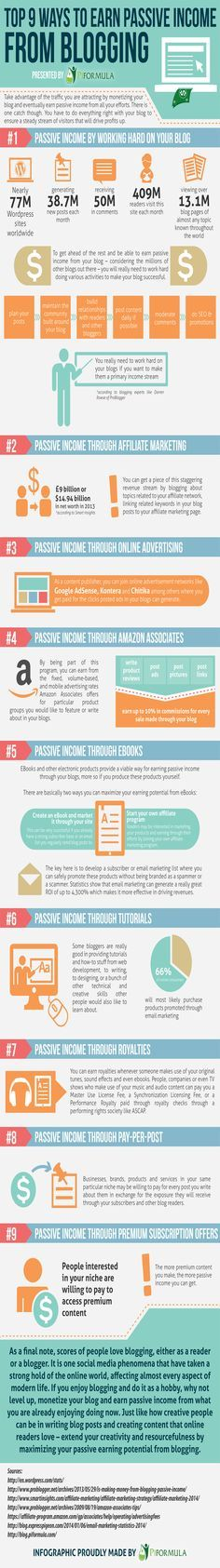 Top 9 Ways to Earn Passive Income from Blogging   #Infographic #Blogging #MakeMoney