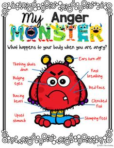 My Anger Monster, an Anger Management activity - Stress Management Anger Management Activities For Kids, Counseling Activities, School Counseling, Stress Management, Anger Management Counseling, Play Therapy Activities, Emotions Activities, Elementary Counseling, Emotional Regulation