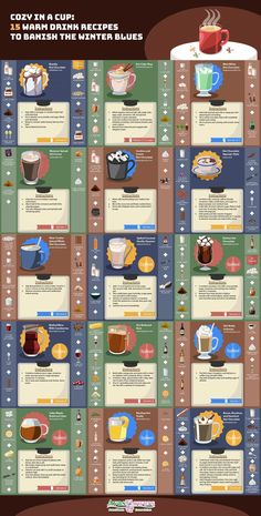 Cozy in a Cup: 15 Warm Drink Recipes to Banish The Winter Blues #Infographic #Drink #Food
