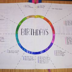 Birthday Tracker | 2017 Bullet Journal #bulletjournal #rainbow #Birthdays #birthdaytracker #bujomemories #bujo