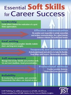 Essential Soft Skills for Career Success [INFOGRAPHIC] | JIST Publishing