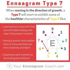 Enneagram #Type7 Growth: When your type is growing (knowing, believing and resting in their identity in Christ) you take on the HEALTHIER qualities of the number your arrow is pointing at. You cannot get to this place by your own strength. You get there by seeing your need and asking the Holy Spirit to enable these healthier qualities to be INTEGRATED into who you are so that He is glorified. When you are desperate for Him, that you start to grow.  #Enneagram