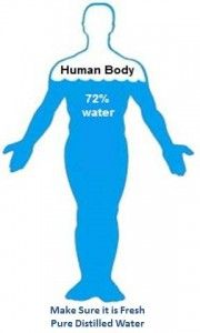 The Water we put in our bodies is extremely important!  Check out our blog to see the problem and that the only solution is distilled water! http://myaquanui.com/2013/06/14/water-pollution-whats-the-solution/