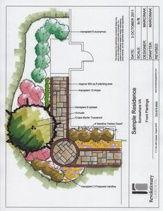 Landscaping Ideas For Small Yards | Landscape Design for Small Yards Case Study: Townhouse Front Yard