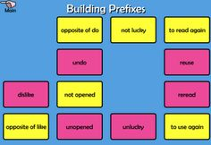Interactive Education: Building Prefixes