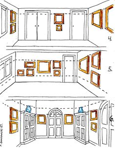How to hang art around a room. (see also my Board: Art: Displaying Art, for additional  art gallery walls, and many more fabulous ways to display art. ~Alicia Stavropoulos)