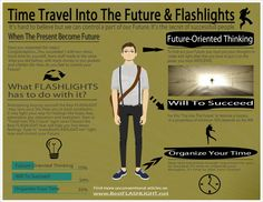 """The Secret of """"Time Travel Into the Future"""" and What """"Flashlights"""" Has To Do With It 
