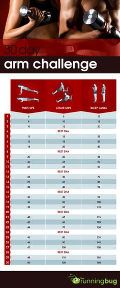 Take on our #30dayarmchallenge HERE:  http://therunningbug.co.uk/training/plans-and-tips/b/weblog/archive/2014/12/22/take-the-30-day-arm-challenge.aspx?utm_source=Pinterest&utm_medium=Pinterest%20Post&utm_campaign=ad