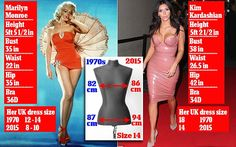 Are we in dress size denial? New guideline claims 'curvy' Marilyn Monroe would wear a size 8 today - while Kim Kardashian would be an 18 in the 1970s