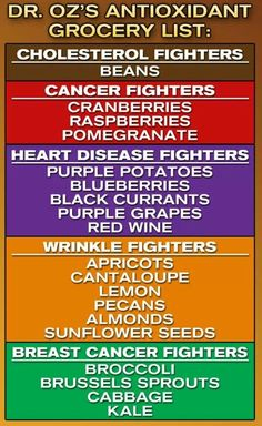 Dr Oz's Antioxidant Grocery List #health I swear to choose atleast 1 of these each week i go shopping!