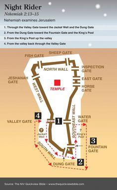 Nehemiah 2:13-15: Nehemiah Examines Jerusalem
