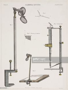 Diagrams of the components of a camera lucida. The camera lucida, a. Tim's Vermeer, Camera Lucida, Camera Drawing, Camera Obscura, Physicist, Hyde, Designs To Draw, Inventions, Instruments