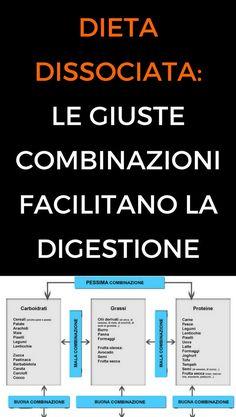 Dieta Dissociata: Le giuste combinazioni facilitano la digestione
