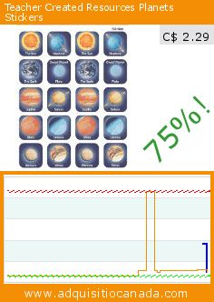 Teacher Created Resources Planets Stickers (Office Product). Drop 75%! Current price C$ 2.29, the previous price was C$ 9.04. https://www.adquisitiocanada.com/teacher-created-resources/teacher-created-resources-17