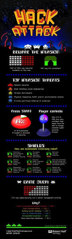 Hack Attack   #HackAttack #Internet #CyberSecurity #infographic