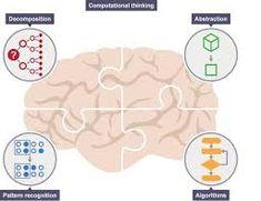Decomposition computational thinking essay