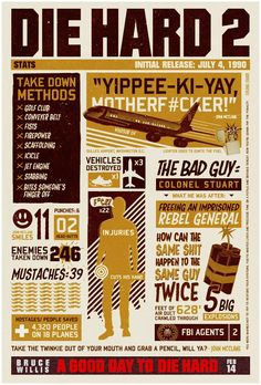 'Die Hard With a Vengeance' infographic tells story of movie by the numbers -- EXCLUSIVE Die Hard infographics (Just a fly in the ointment, Hans)Die Hard infographics (Just a fly in the ointment, Hans) Best Movie Posters, Movie Poster Art, Cool Posters, Film Posters, Die Hard, Yippee Ki Yay, Poster Design, Graphic Design, Alternative Movie Posters