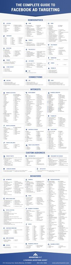 Ultimate Guide To Better Facebook Ad Targeting Campaigns - #infographic