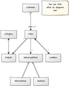 Uml use case diagram for inventory management system uml diagram create uml diagrams online in seconds no special tools needed diagram onlinesoftwareconception ccuart Image collections