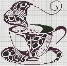 Thrilling Designing Your Own Cross Stitch Embroidery Patterns Ideas. Exhilarating Designing Your Own Cross Stitch Embroidery Patterns Ideas. Cross Stitching, Cross Stitch Embroidery, Embroidery Patterns, Hand Embroidery, Cross Stitch Charts, Cross Stitch Designs, Cross Stitch Patterns, Cross Stitch Kitchen, Needlework