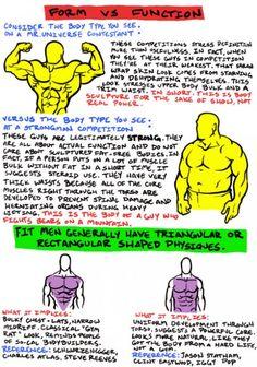 I'll take the guy who's body looks like he fights bears on a mountain! True strength