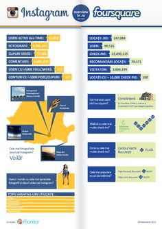 How Romanians use #Instagram & #Foursquare? An infographic with #love, from Bucharest!