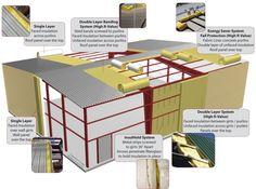 Best 29 Best Garage Images Garage Garage Plans Garage House 400 x 300