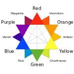 RYB color model - Wikipedia, the free encyclopedia