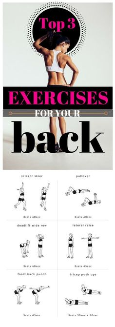Top 3 Exercises for Your Back - Home Remedies-Let's talk about back exercises. If you're a serious weight lifter, you know that having a strong back is absolutely crucial to properly executing just about any lift. And even if you're just starting out, you're likely interested in gaining core strength and the upper-body definition that comes from building muscle mass in the back …