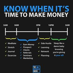 How to start online business with sales funnel to earn money and passive income funnel business income how to start online business Business Coach, Business Money, Business Planning, Business Tips, Online Business, Business Motivation, Business Quotes, Motivation Quotes, Motivation Inspiration