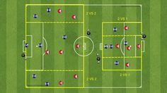 Football coaching advice: drills for tactics and formations as well as the best tips and systems from the game's biggest coaches & greatest managers. Soccer Training Drills, Football Drills, Soccer Coaching, Football Soccer, Football Tactics, Phase 4, Football Is Life, Soccer Stars, Liverpool Fc