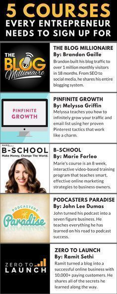 These 5 online courses are worth their weight in gold to entrepreneurs and small business owners. From blogging to podcasting, these courses will teach you everything you need to know about marketing and building a business. #startup #onlinebusiness #entrepreneur