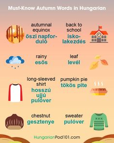 Learn Polish Online with Our Podcasts - Korean Phrases, Korean Words, Norway Language, Learn Polish, Learn Hangul, Korean Expressions, Korean Alphabet, Korean Lessons, Korean Language Learning