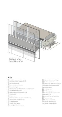 200 North Cityfront Plaza — Al Ochsner Detail Architecture, Architecture Drawings, Architecture Plan, Brick Construction, Construction Drawings, Facade Design, Wall Design, Cades, Curtain Wall Detail