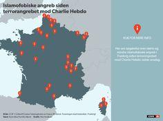 Siden terrorangrebet på den satiriske avis, Charlie Hebdo, i sidste uge, er der registreret 31 angreb mod moskéer og muslimer i landet.