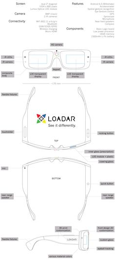 LOADAR /// See it differently (Schematic layout)