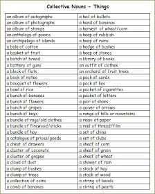 Linking Words for Writing Essay - English Study Here