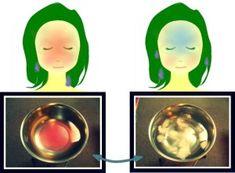 冷水と温水を顔につける温冷療法のやり方のイラスト