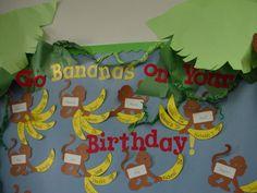 Monkey Theme Classroom - Bing Images