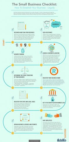 Small Business Checklist - Infographic #Infographics