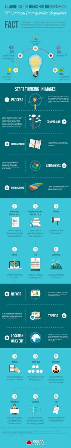 Infographics are becoming extremely popular nowadays. Qualitative content must be visualized. Here are 20 Ideas for creating perfect infographics.