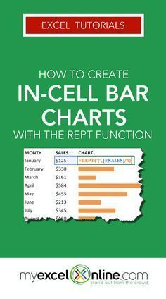 In-cell charts are easy to create & simple to use. In this post, I'll show a step by step tutorial to create a decent bar chart with rept function from #MyExcelOnline blog. | Microsoft Excel Tips + Tutorials #ExcelTips #MicrosoftExcel #Bookkeeping #Accounting #TechInformation