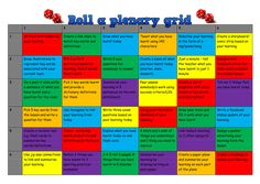 Roll a plenary - geography challenge board